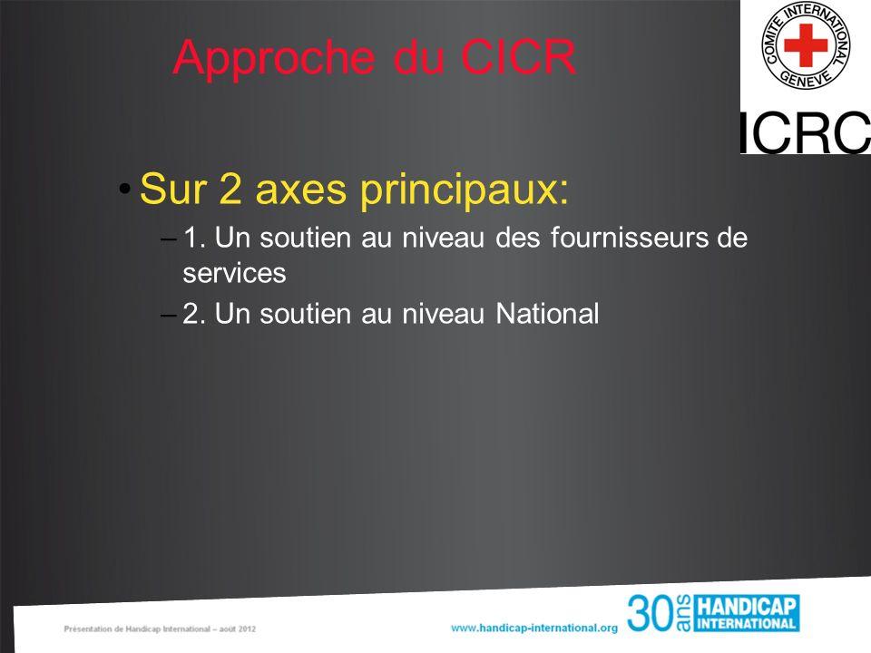Approche du CICR Sur 2 axes principaux: