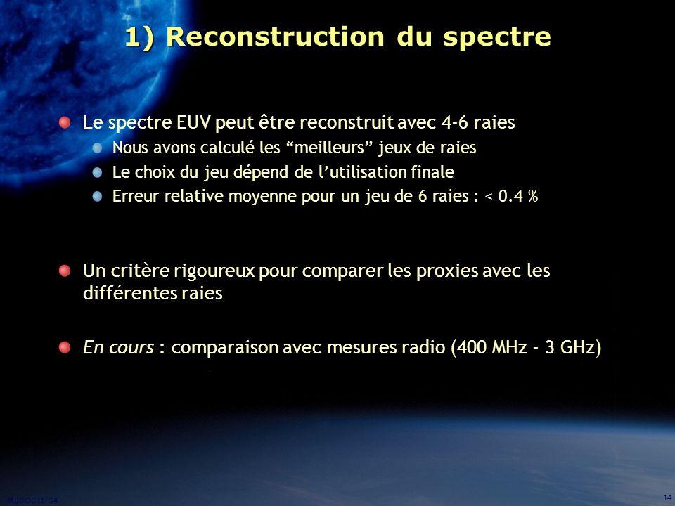 1) Reconstruction du spectre