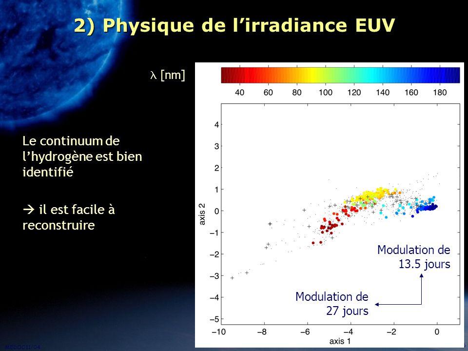 2) Physique de l'irradiance EUV