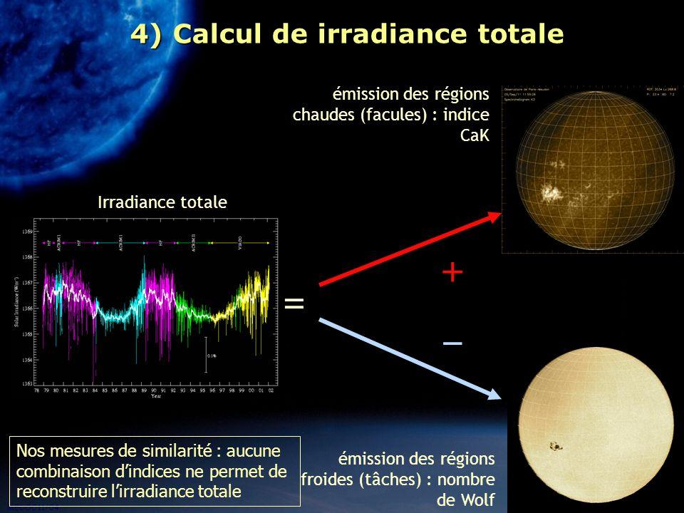 4) Calcul de irradiance totale