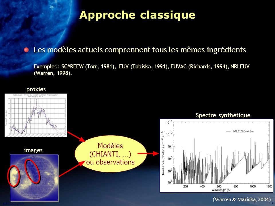 Modèles (CHIANTI, …) ou observations