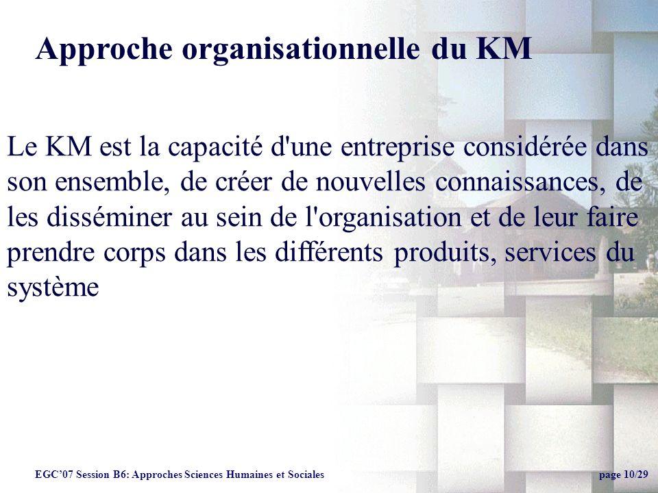 Approche organisationnelle du KM
