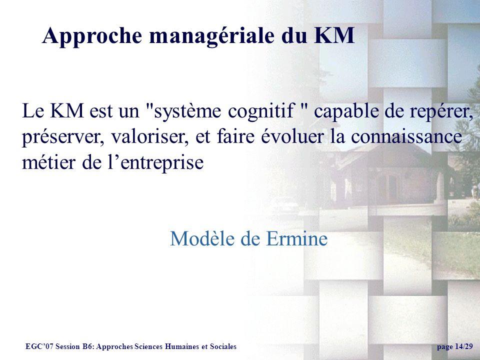 Approche managériale du KM
