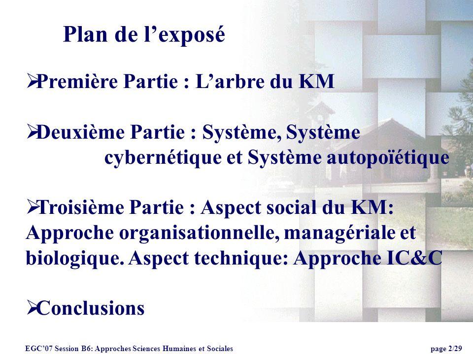 Plan de l'exposé Première Partie : L'arbre du KM