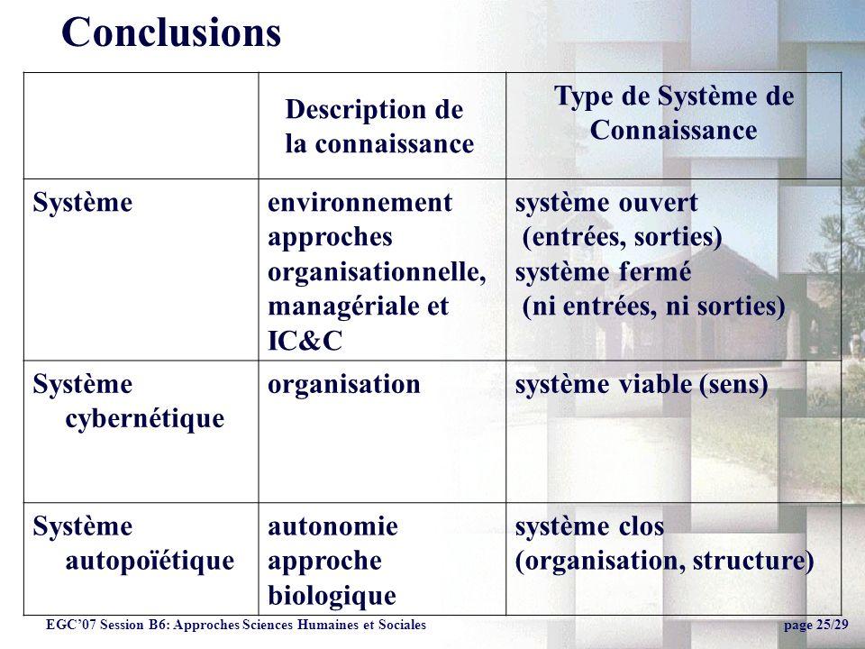 Type de Système de Connaissance