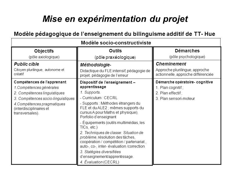 Mise en expérimentation du projet