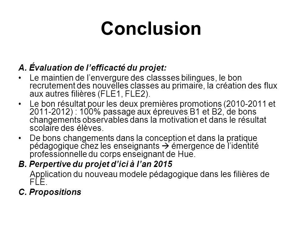 Conclusion A. Évaluation de l'efficacté du projet: