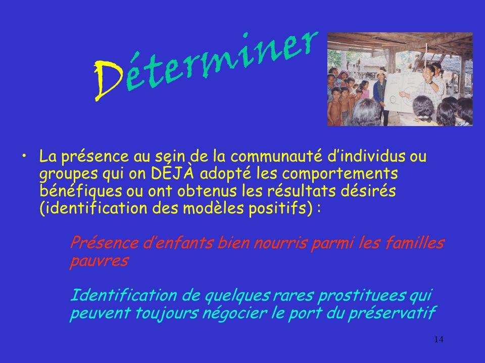 Déterminer