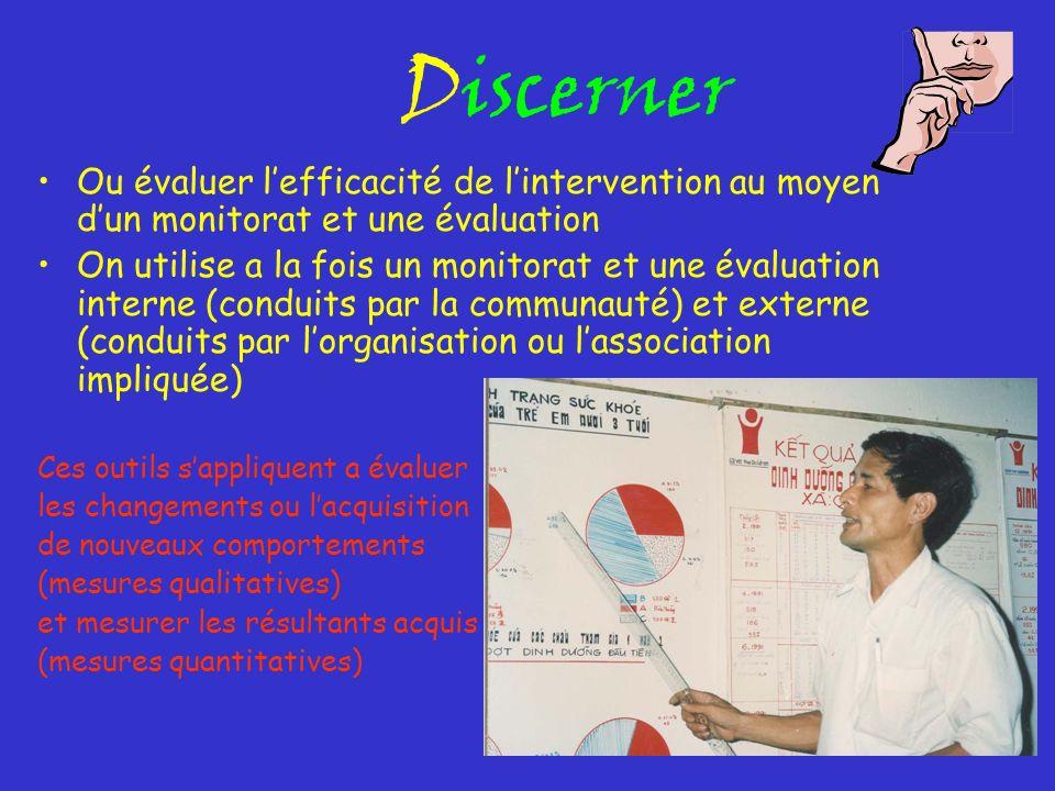 Discerner Ou évaluer l'efficacité de l'intervention au moyen d'un monitorat et une évaluation.