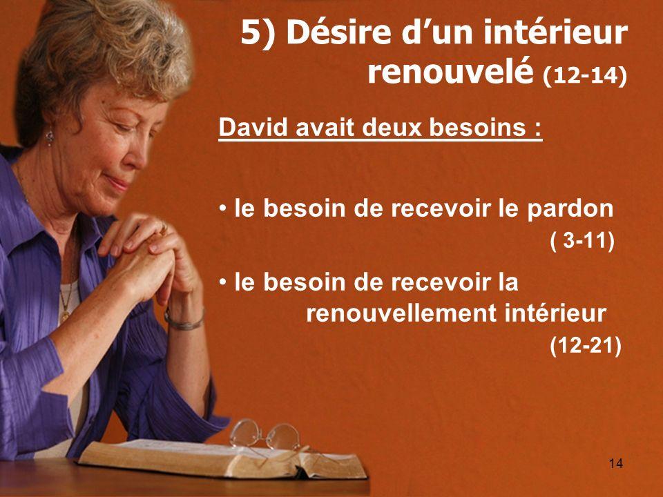 5) Désire d'un intérieur renouvelé (12-14)