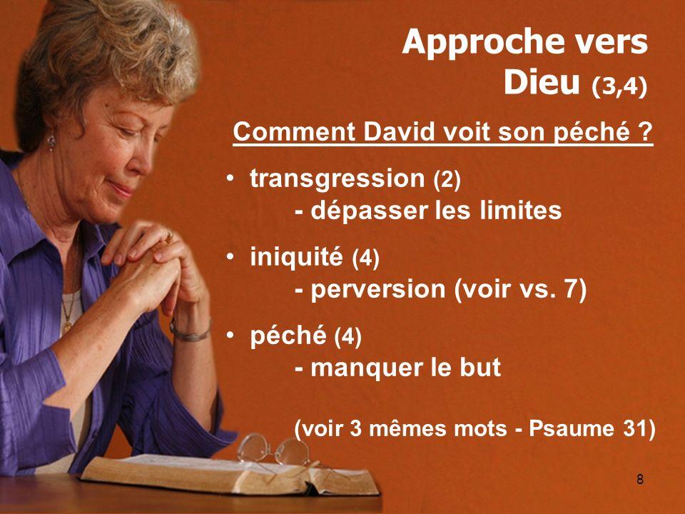 Approche vers Dieu (3,4) Comment David voit son péché