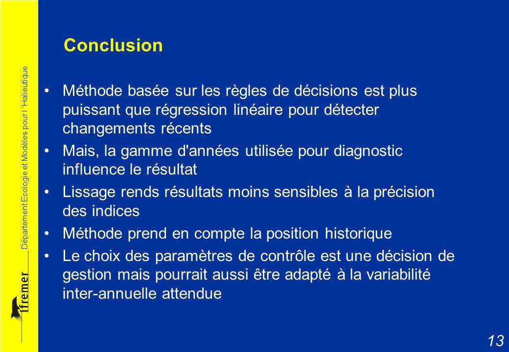 Conclusion Méthode basée sur les règles de décisions est plus puissant que régression linéaire pour détecter changements récents.