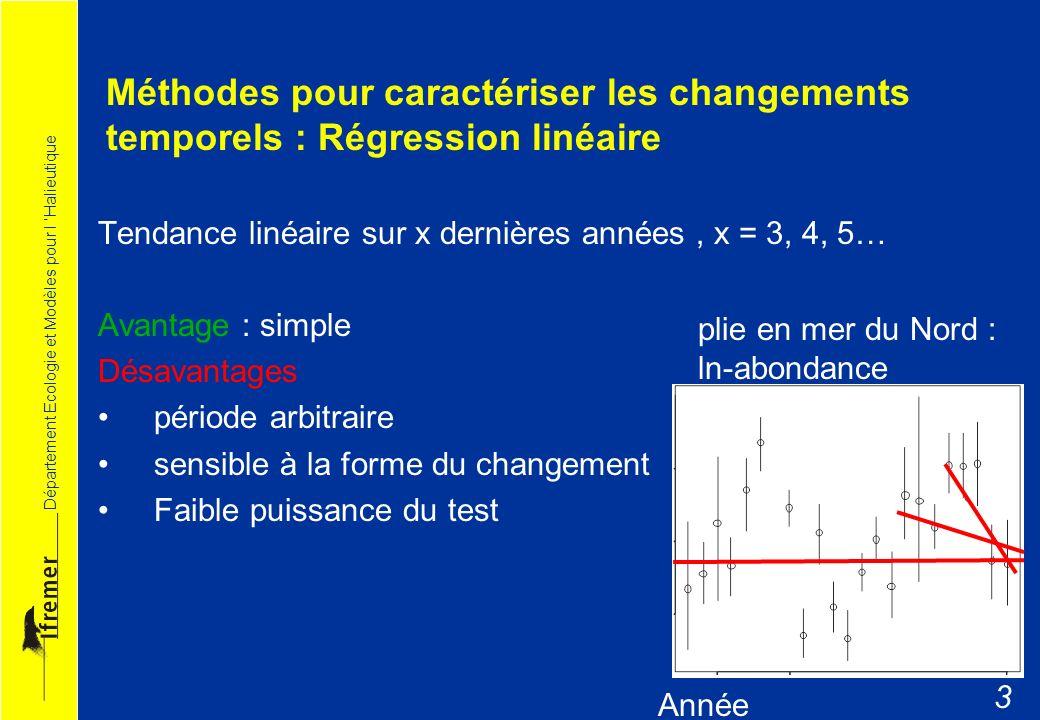 Méthodes pour caractériser les changements temporels : Régression linéaire