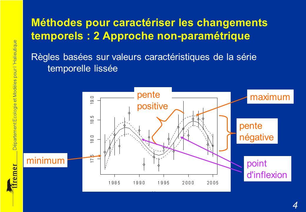 Méthodes pour caractériser les changements temporels : 2 Approche non-paramétrique