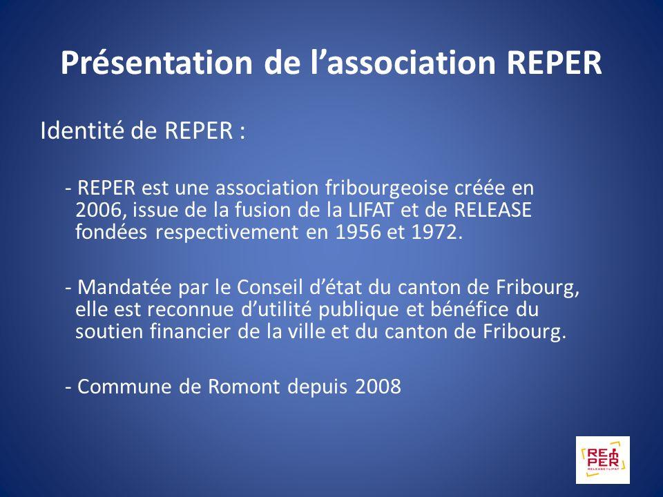Présentation de l'association REPER