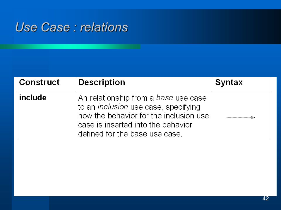 Use Case : relations <<include>>