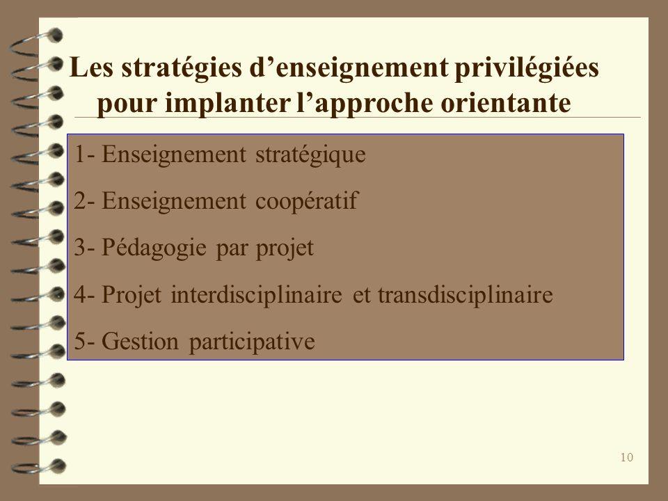 Les stratégies d'enseignement privilégiées pour implanter l'approche orientante