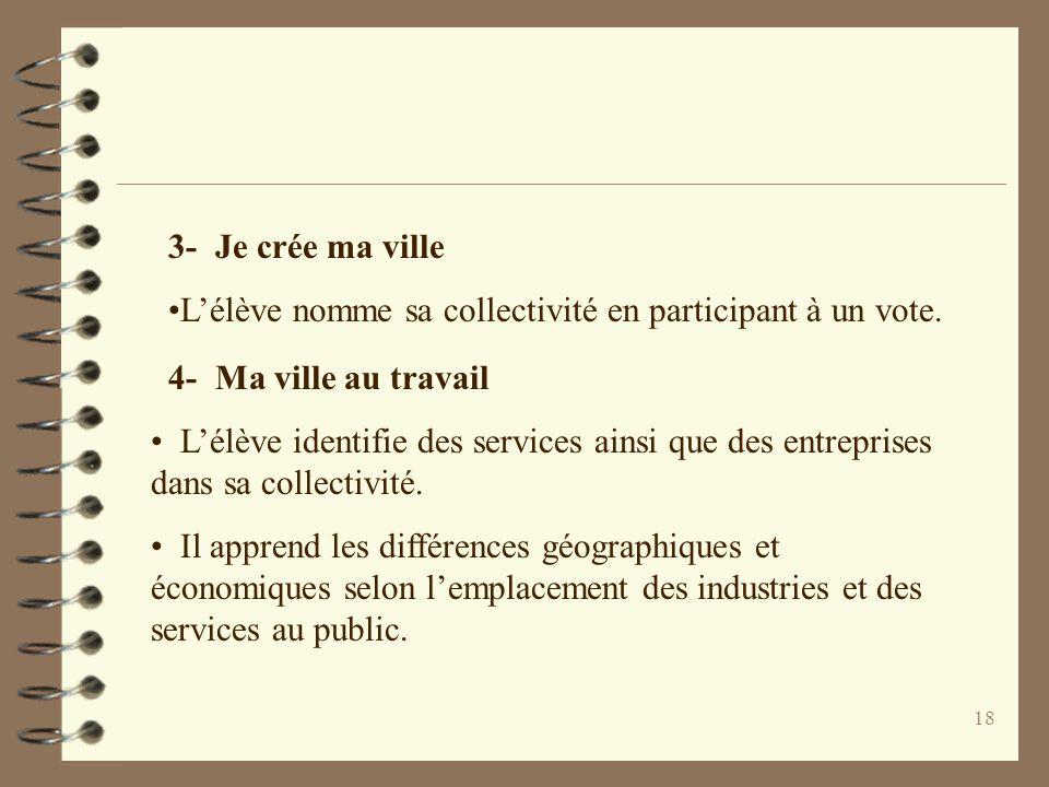 3- Je crée ma ville L'élève nomme sa collectivité en participant à un vote. 4- Ma ville au travail.