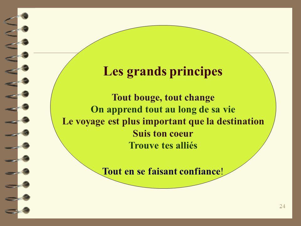Les grands principes Tout bouge, tout change