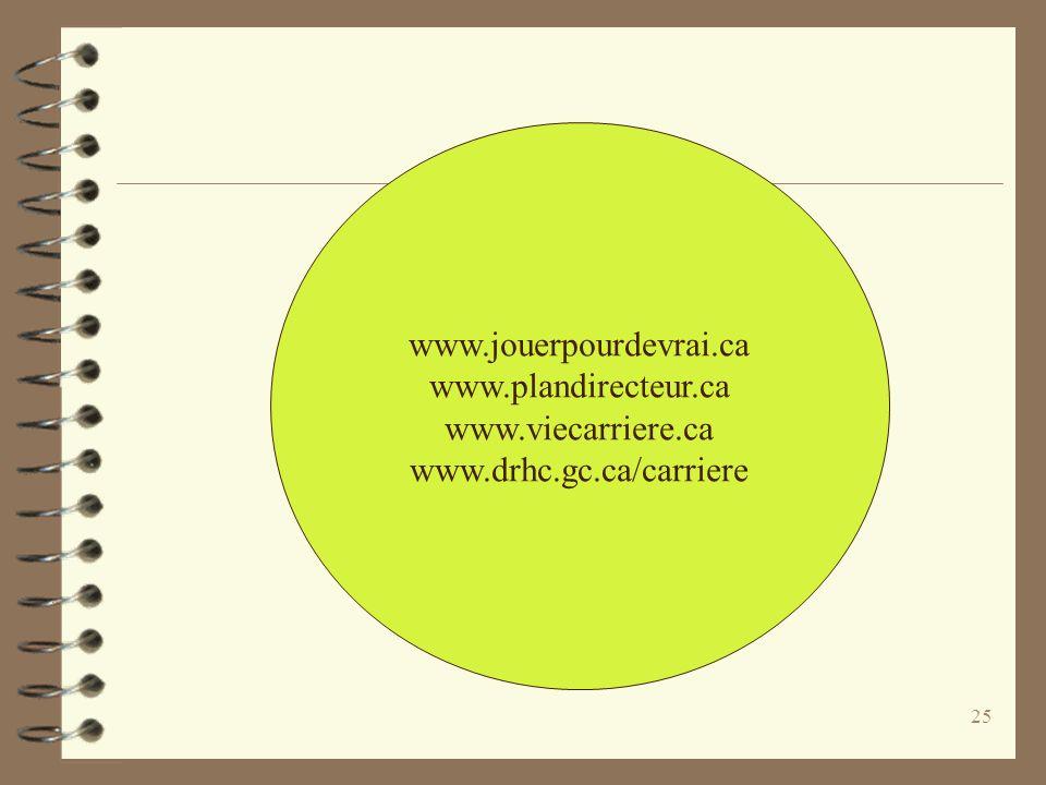 www.jouerpourdevrai.ca www.plandirecteur.ca www.viecarriere.ca www.drhc.gc.ca/carriere