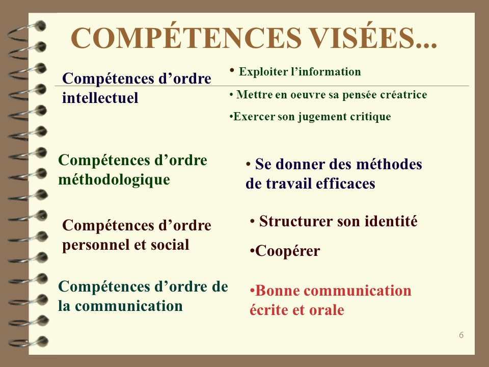 COMPÉTENCES VISÉES... Exploiter l'information