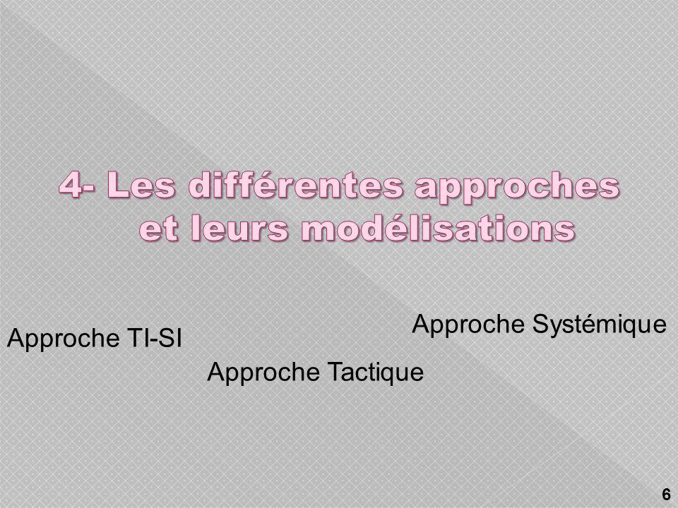 4- Les différentes approches et leurs modélisations