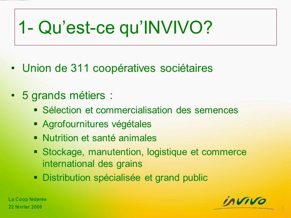 1- Qu'est-ce qu'INVIVO Union de 311 coopératives sociétaires
