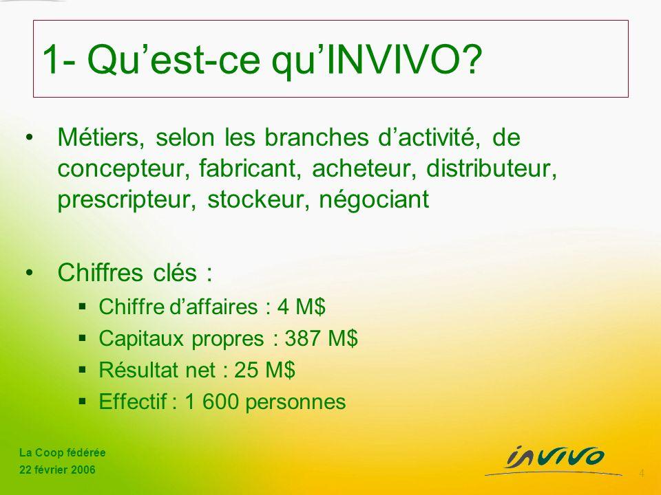 1- Qu'est-ce qu'INVIVO Métiers, selon les branches d'activité, de concepteur, fabricant, acheteur, distributeur, prescripteur, stockeur, négociant.