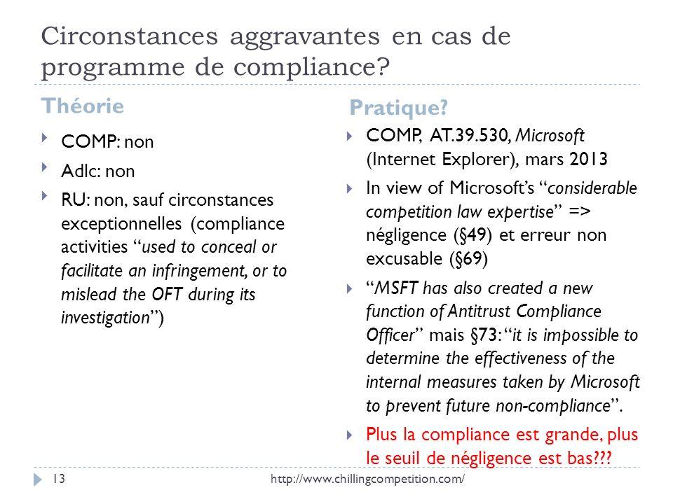 Circonstances aggravantes en cas de programme de compliance