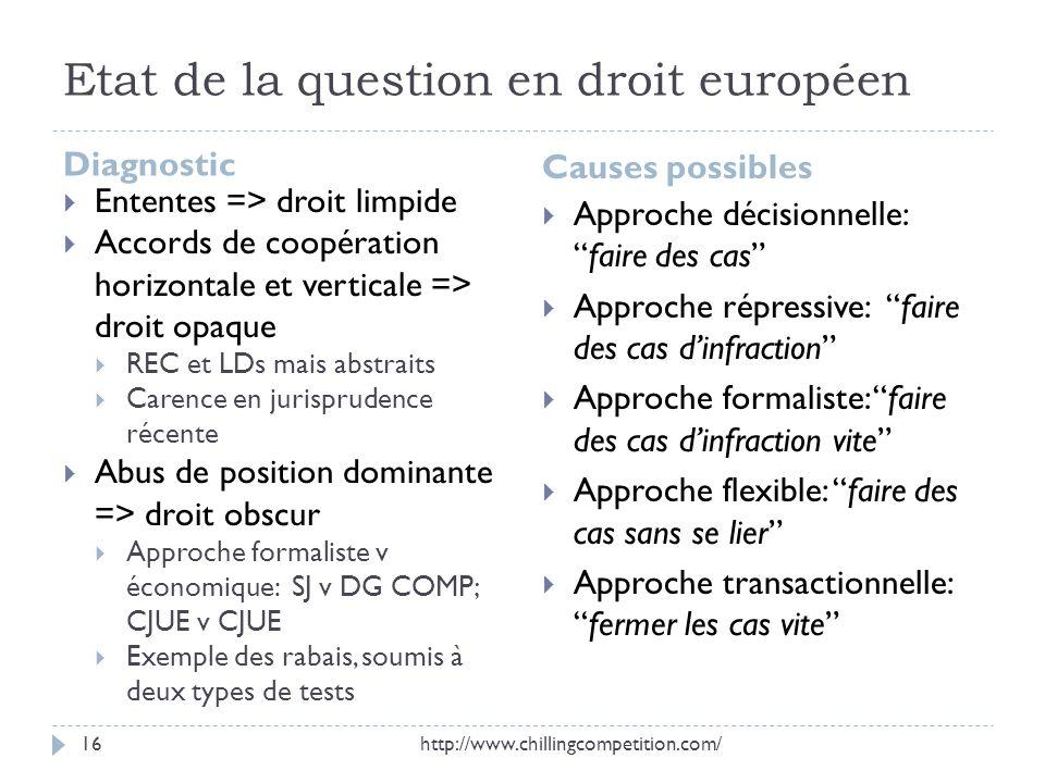 Etat de la question en droit européen