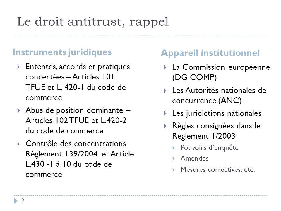 Le droit antitrust, rappel