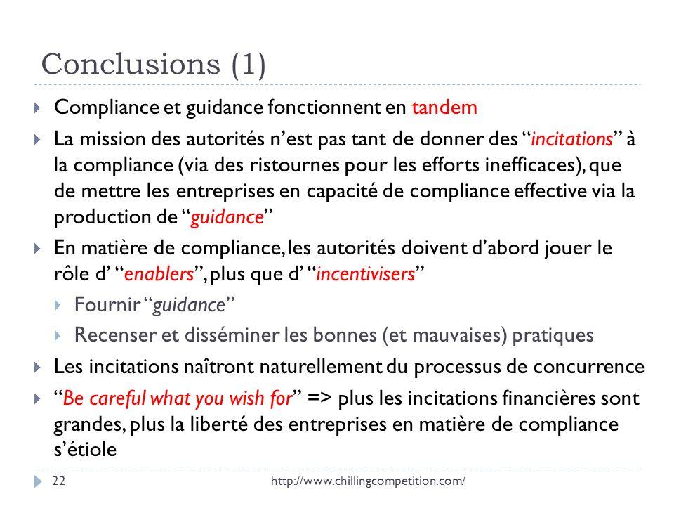 Conclusions (1) Compliance et guidance fonctionnent en tandem