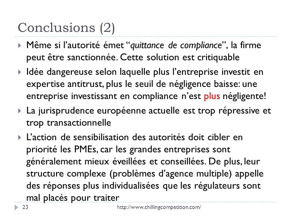 Conclusions (2) Même si l'autorité émet quittance de compliance , la firme peut être sanctionnée. Cette solution est critiquable.