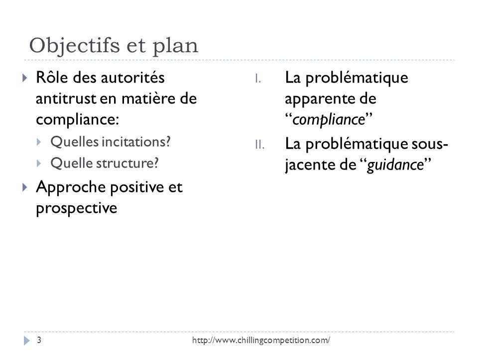 Objectifs et plan Rôle des autorités antitrust en matière de compliance: Quelles incitations Quelle structure