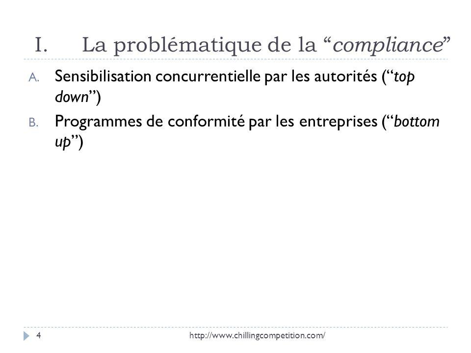 I. La problématique de la compliance