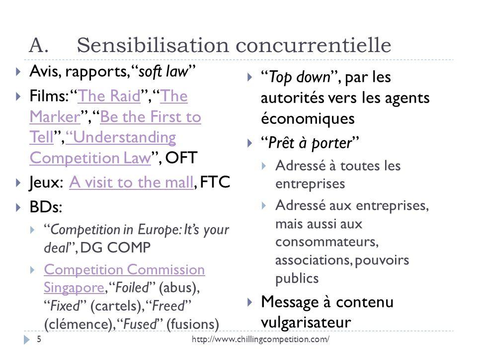 A. Sensibilisation concurrentielle