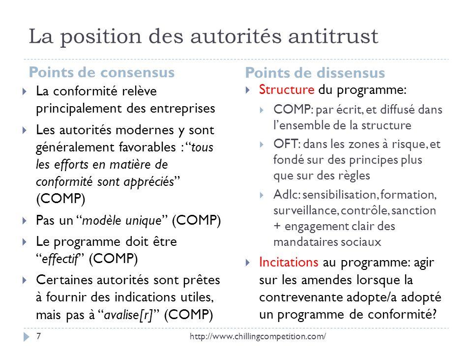 La position des autorités antitrust