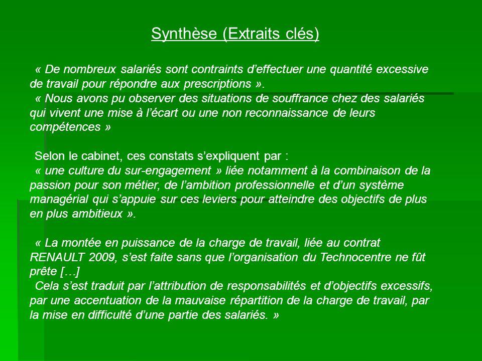 Synthèse (Extraits clés)