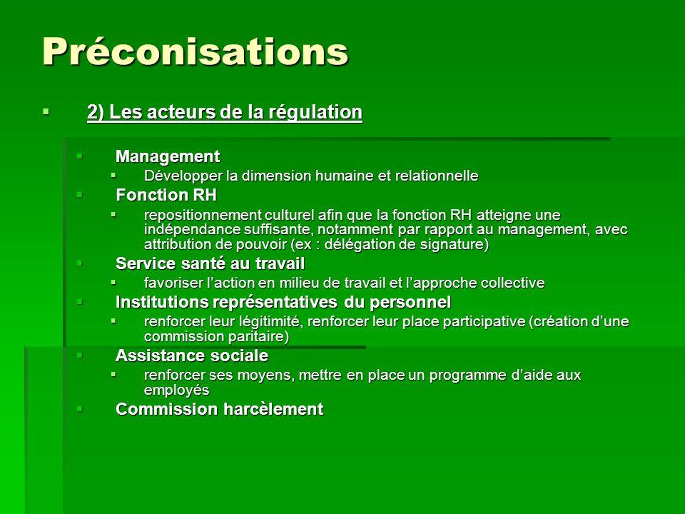 Préconisations 2) Les acteurs de la régulation Management Fonction RH