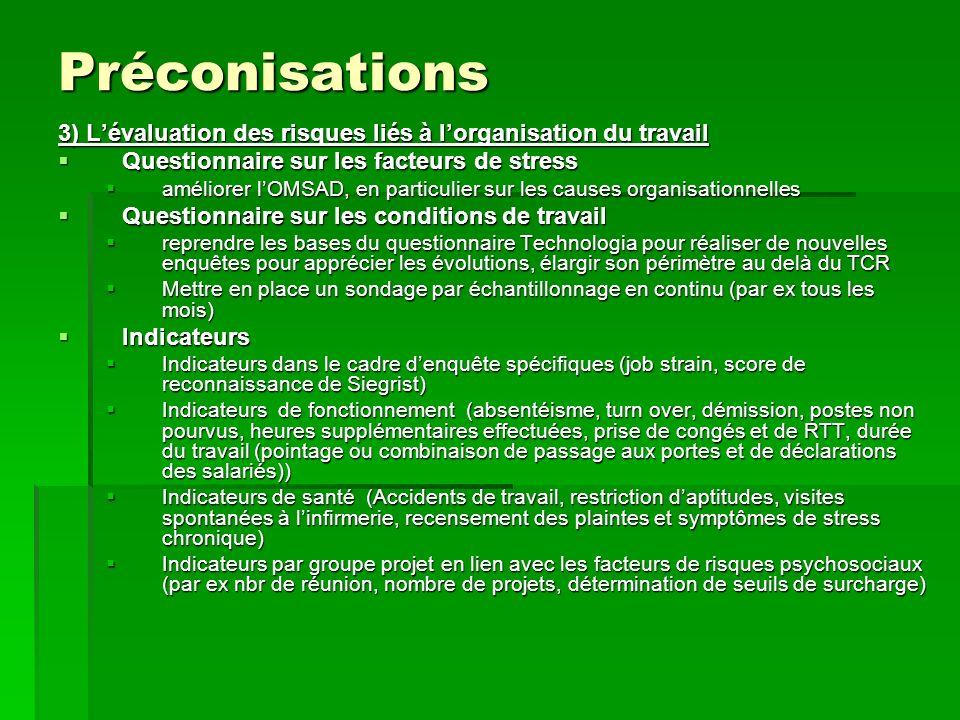 Préconisations 3) L'évaluation des risques liés à l'organisation du travail. Questionnaire sur les facteurs de stress.