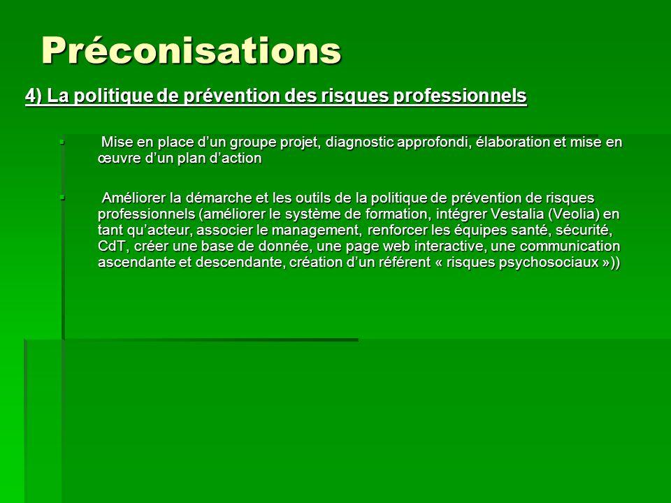 Préconisations 4) La politique de prévention des risques professionnels.
