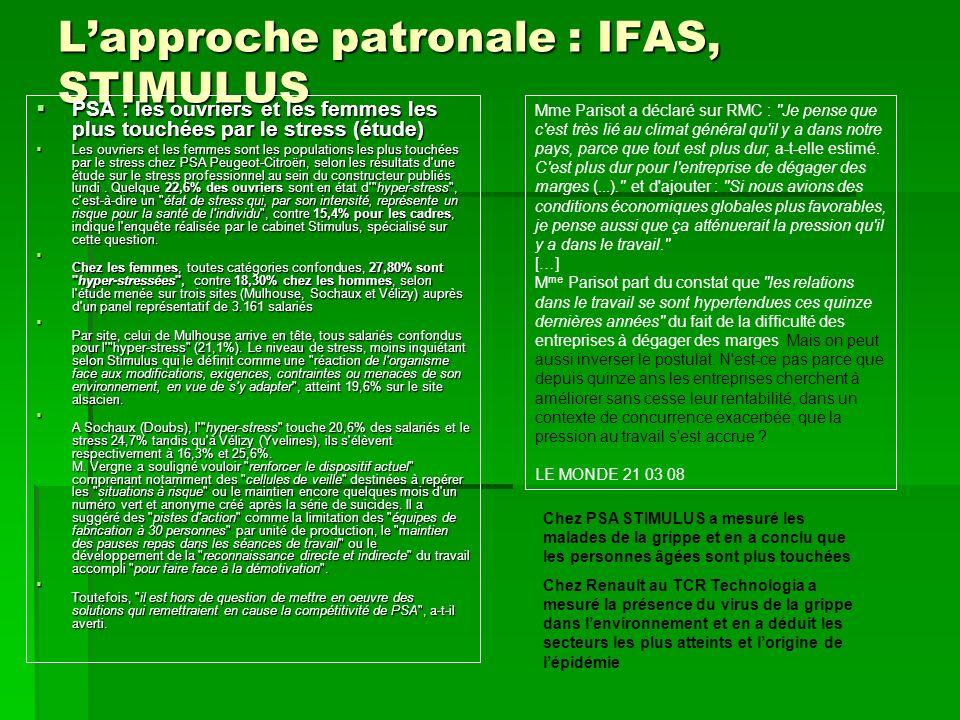 L'approche patronale : IFAS, STIMULUS