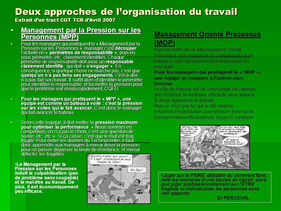 Deux approches de l'organisation du travail Extrait d'un tract CGT TCR d'Avril 2007