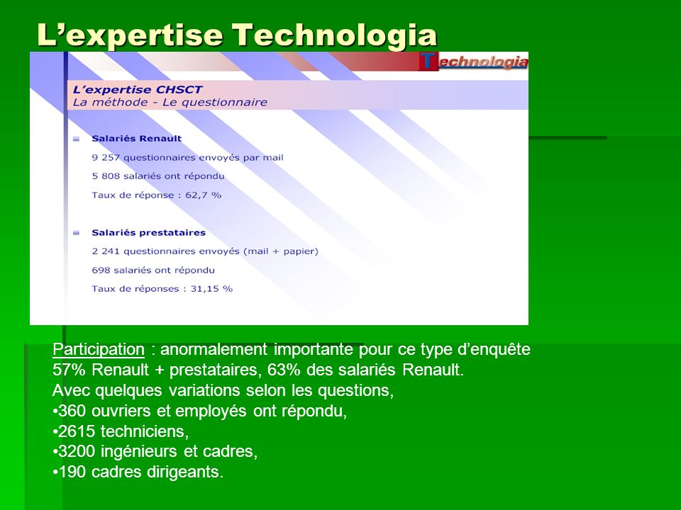 L'expertise Technologia