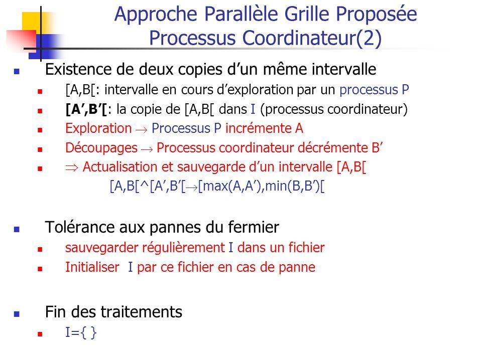 Approche Parallèle Grille Proposée Processus Coordinateur(2)