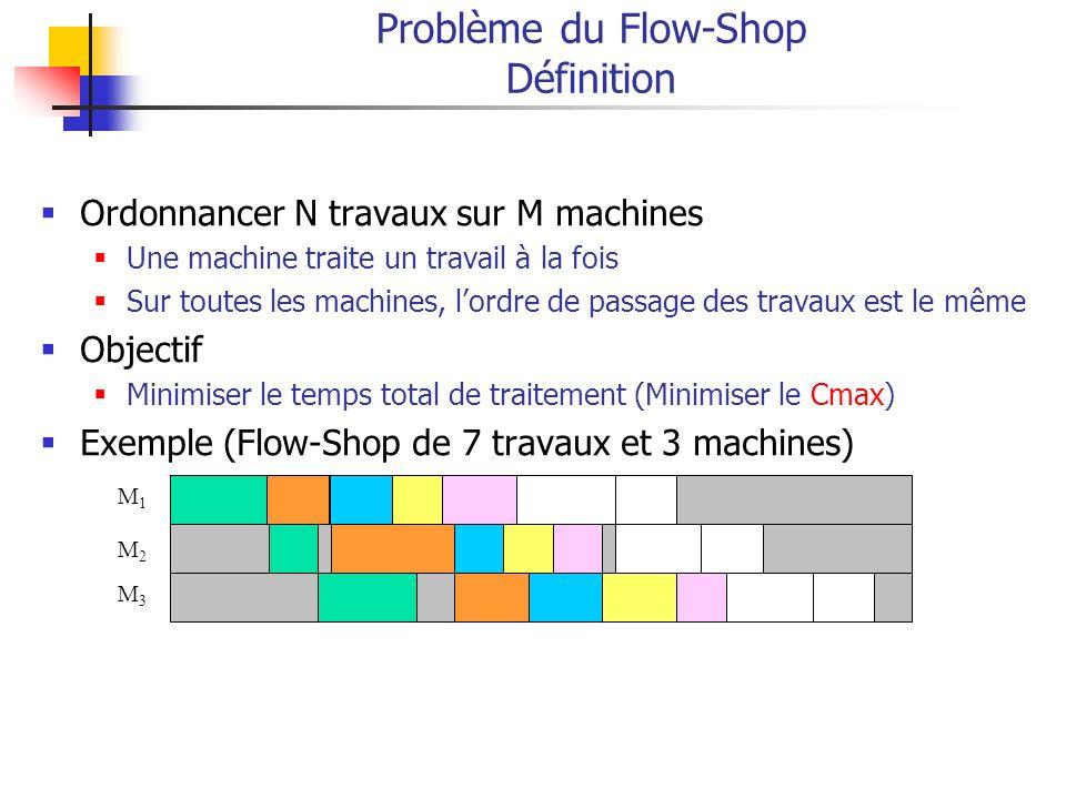 Problème du Flow-Shop Définition