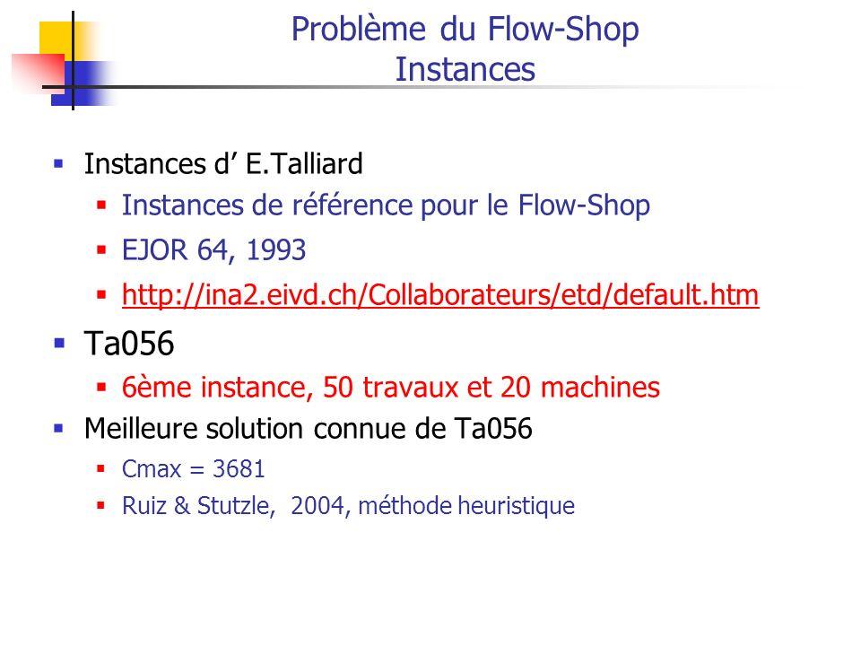 Problème du Flow-Shop Instances