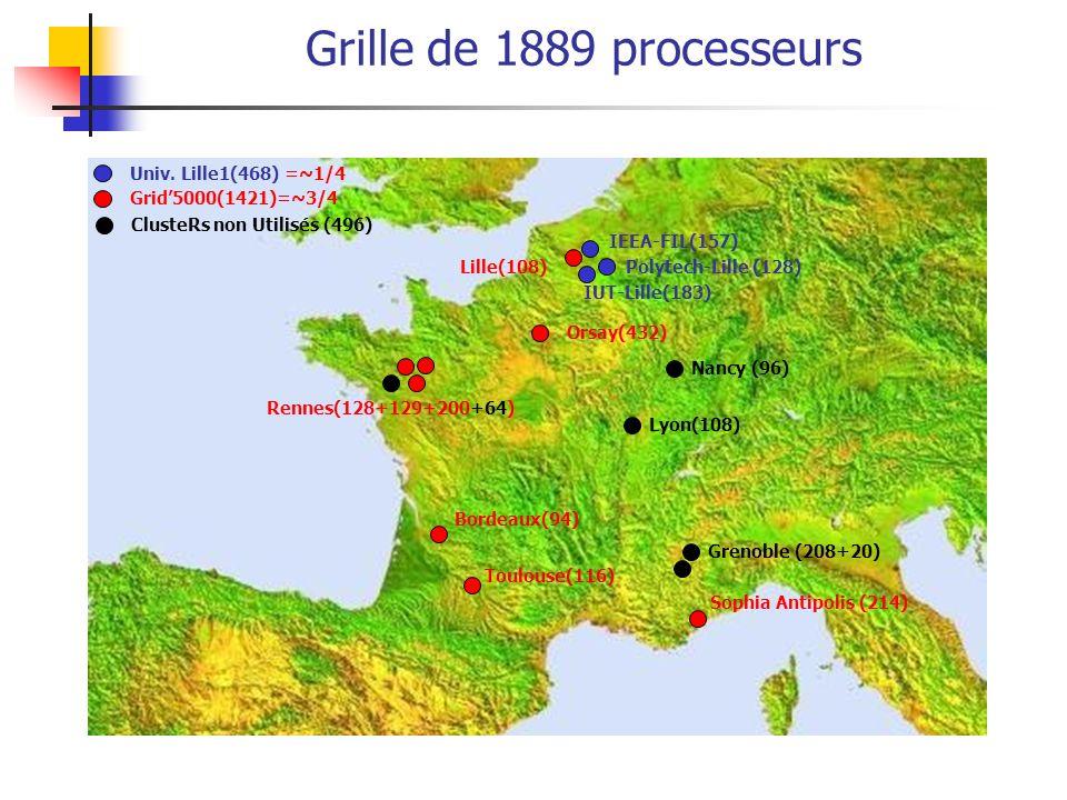 Grille de 1889 processeurs Bordeaux(94) Toulouse(116)