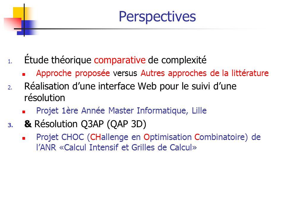 Perspectives Étude théorique comparative de complexité