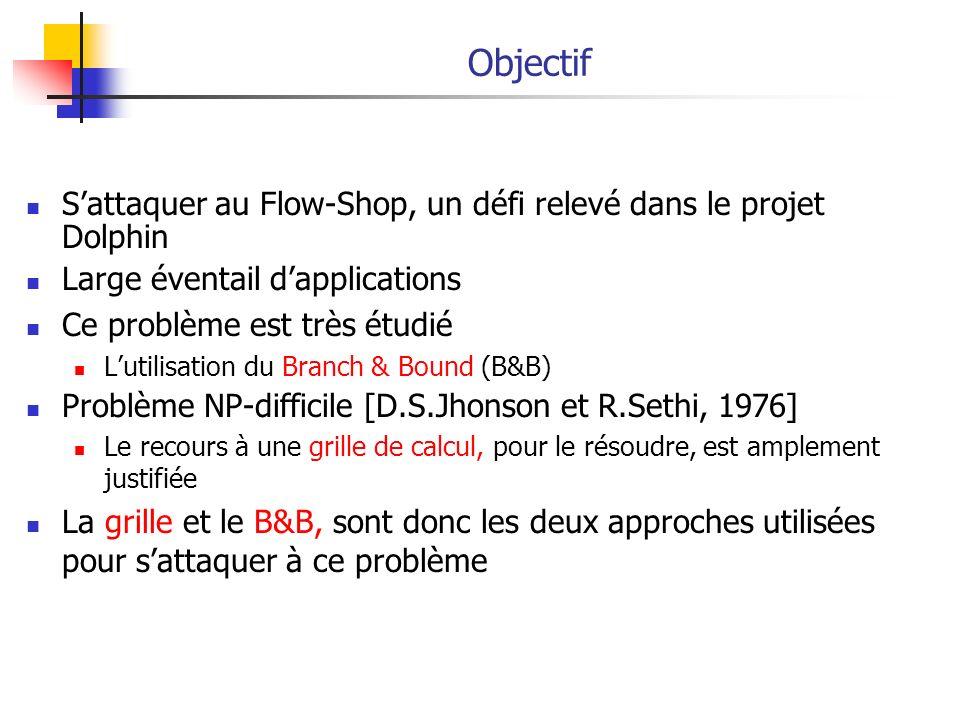 Objectif S'attaquer au Flow-Shop, un défi relevé dans le projet Dolphin. Large éventail d'applications.